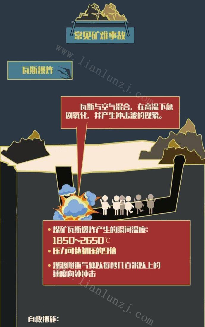 矿难自救方法