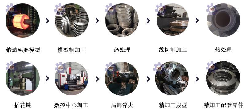 链轮组件主要加工流程